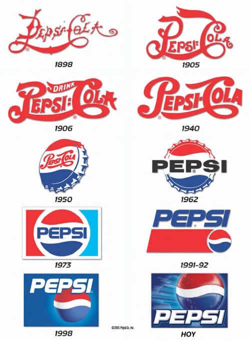 logo de pepsi: evolucion del logo de pepsi