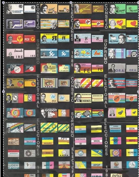 Tarjetón electoral 1988 Venezuela